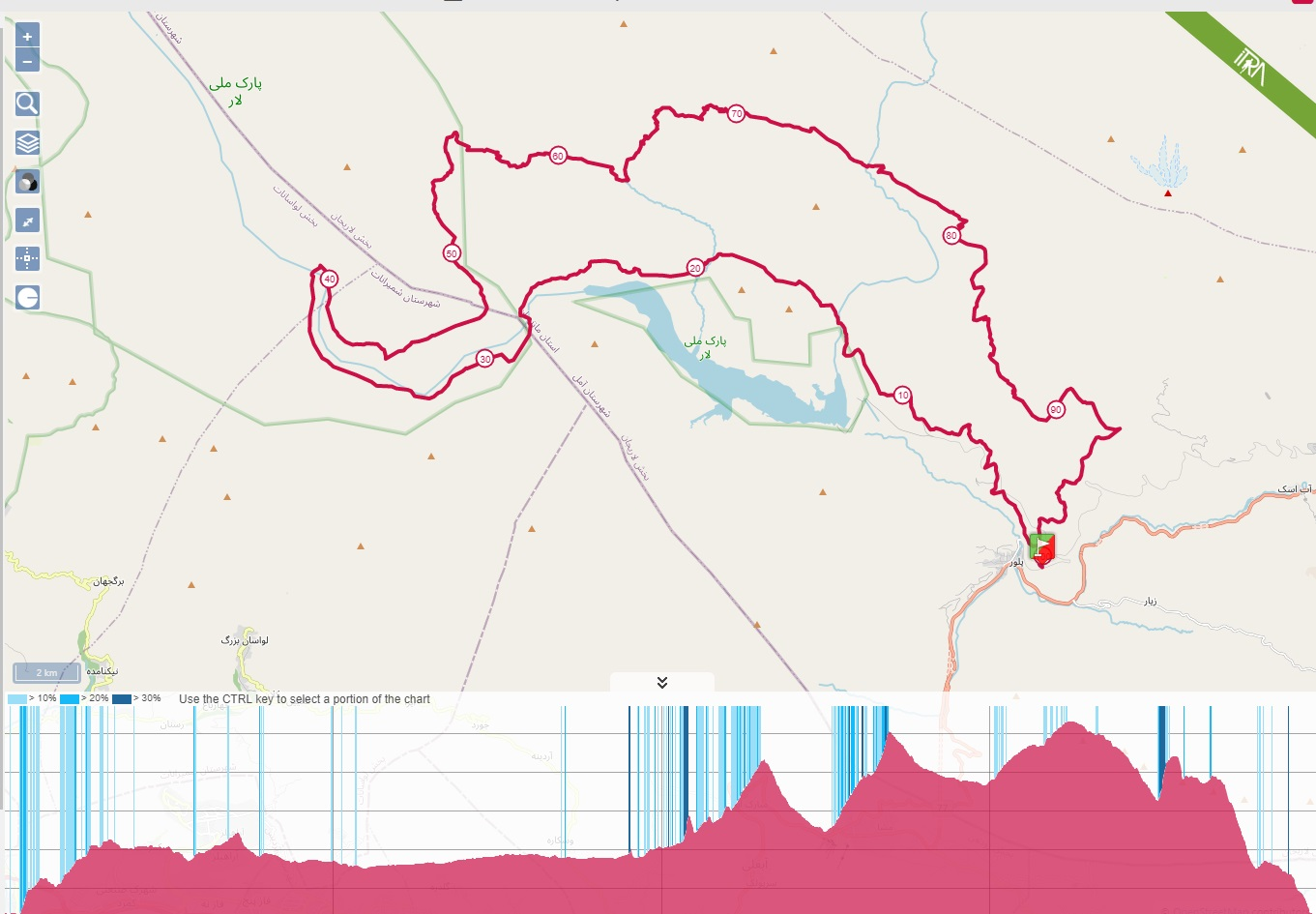 The Graph Of The Race Course Of 100 KM